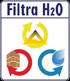 Filtra h2o ltda/